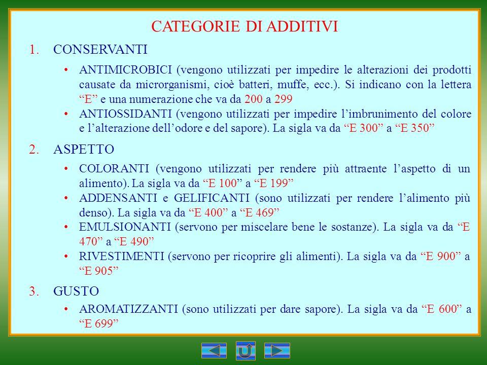 CATEGORIE DI ADDITIVI 1.CONSERVANTI ANTIMICROBICI (vengono utilizzati per impedire le alterazioni dei prodotti causate da microrganismi, cioè batteri, muffe, ecc.).