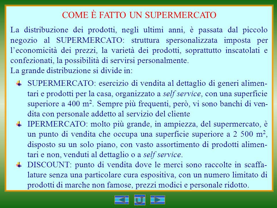 COME È FATTO UN SUPERMERCATO La distribuzione dei prodotti, negli ultimi anni, è passata dal piccolo negozio al SUPERMERCATO: struttura spersonalizzat