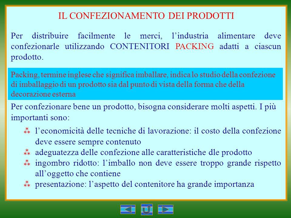 IL CONFEZIONAMENTO DEI PRODOTTI Per distribuire facilmente le merci, lindustria alimentare deve confezionarle utilizzando CONTENITORI PACKING adatti a ciascun prodotto.