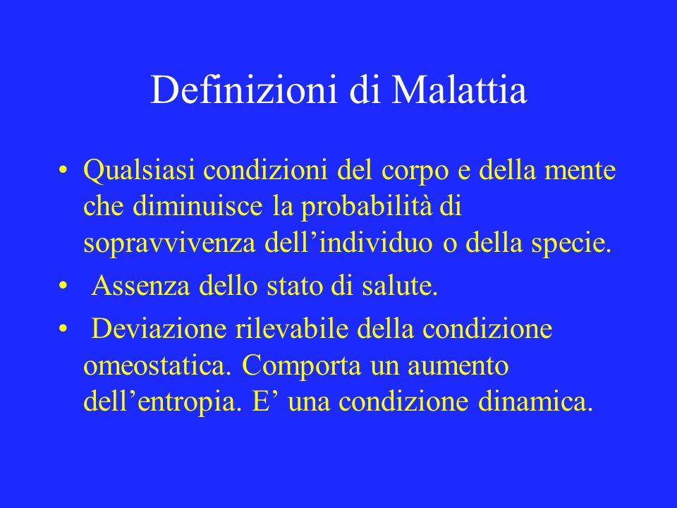 Definizioni di Malattia Qualsiasi condizioni del corpo e della mente che diminuisce la probabilità di sopravvivenza dellindividuo o della specie. Asse