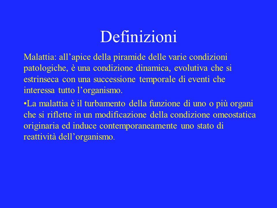 Definizioni Malattia: allapice della piramide delle varie condizioni patologiche, è una condizione dinamica, evolutiva che si estrinseca con una succe