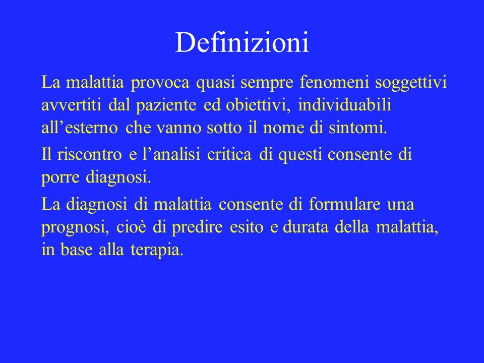 Definizioni La malattia provoca quasi sempre fenomeni soggettivi avvertiti dal paziente ed obiettivi, individuabili allesterno che vanno sotto il nome