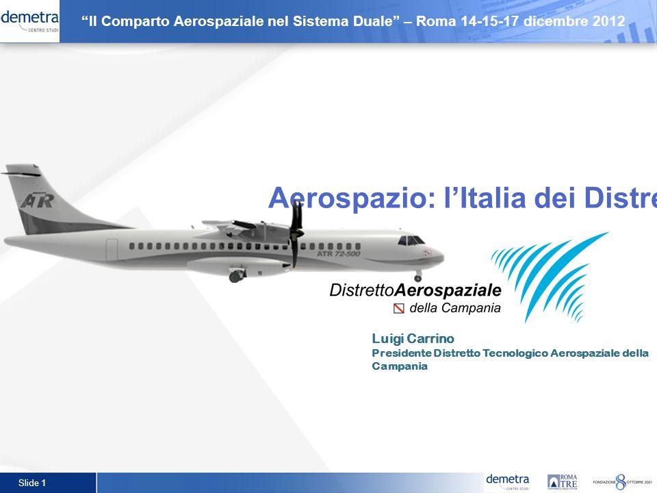 Slide 1 Luigi Carrino Presidente Distretto Tecnologico Aerospaziale della Campania Aerospazio: lItalia dei Distretti Il Comparto Aerospaziale nel Sist