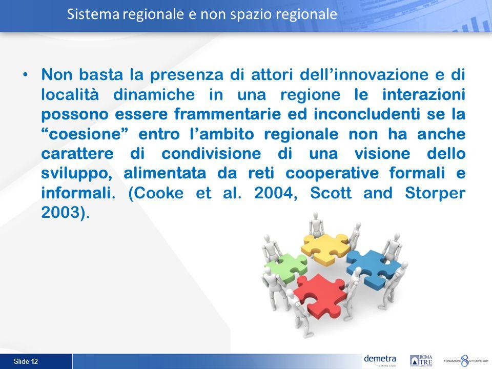 Slide 12 Sistema regionale e non spazio regionale Non basta la presenza di attori dellinnovazione e di località dinamiche in una regione le interazion