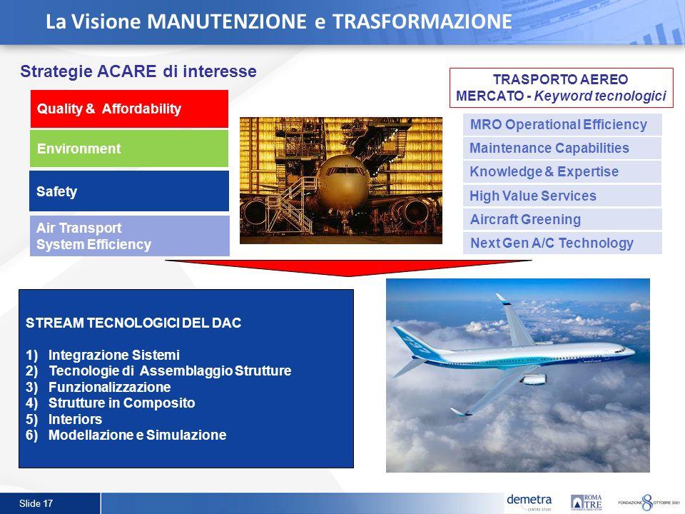 Slide 17 La Visione MANUTENZIONE e TRASFORMAZIONE Strategie ACARE di interesse TRASPORTO AEREO MERCATO - Keyword tecnologici MRO Operational Efficienc