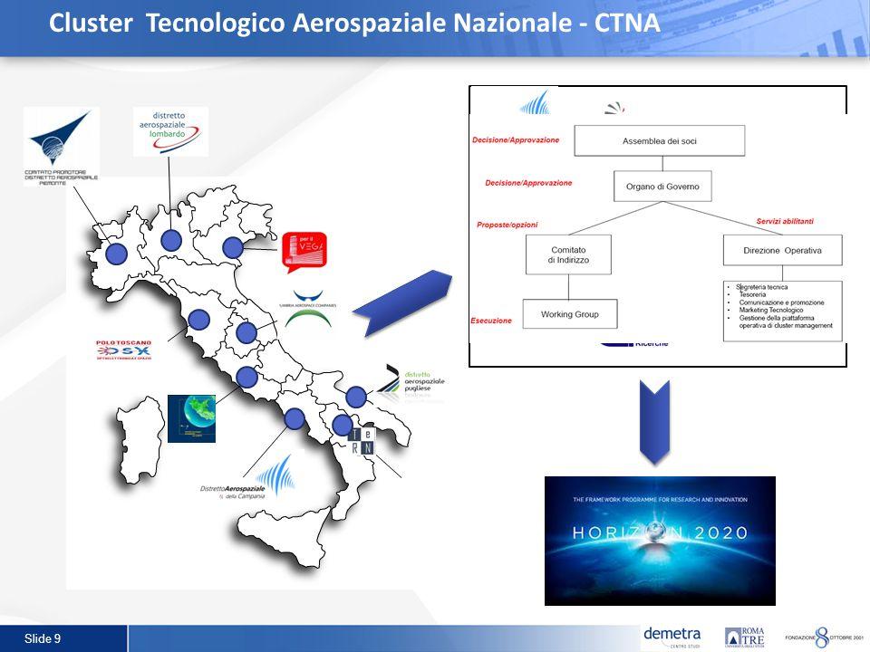 Slide 9 Cluster Tecnologico Aerospaziale Nazionale - CTNA