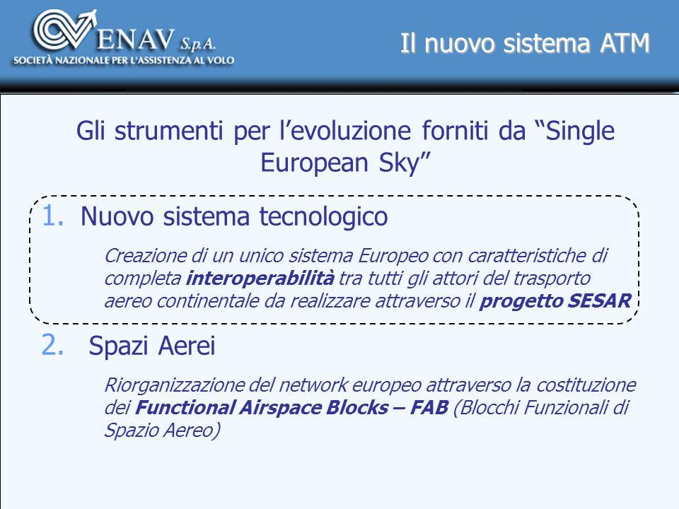 Gli strumenti per levoluzione forniti da Single European Sky 1. Nuovo sistema tecnologico Creazione di un unico sistema Europeo con caratteristiche di