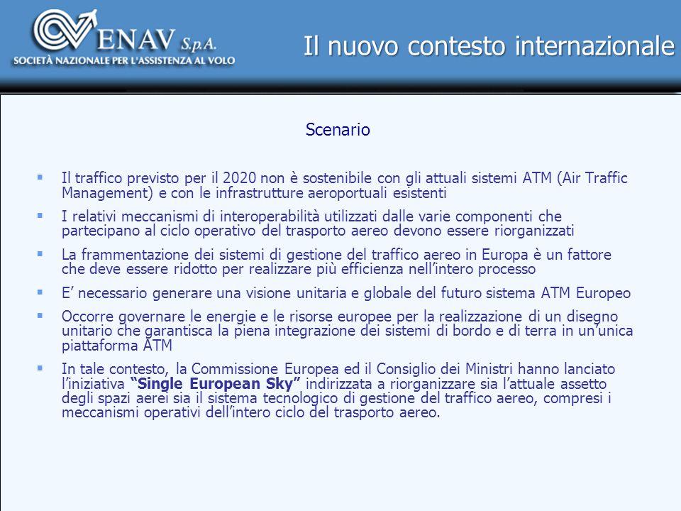 Il nuovo contesto internazionale Scenario Il traffico previsto per il 2020 non è sostenibile con gli attuali sistemi ATM (Air Traffic Management) e co