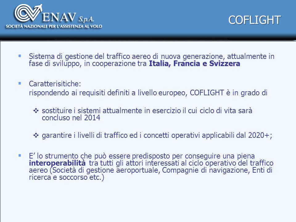 COFLIGHT Italia, Francia e Svizzera Sistema di gestione del traffico aereo di nuova generazione, attualmente in fase di sviluppo, in cooperazione tra