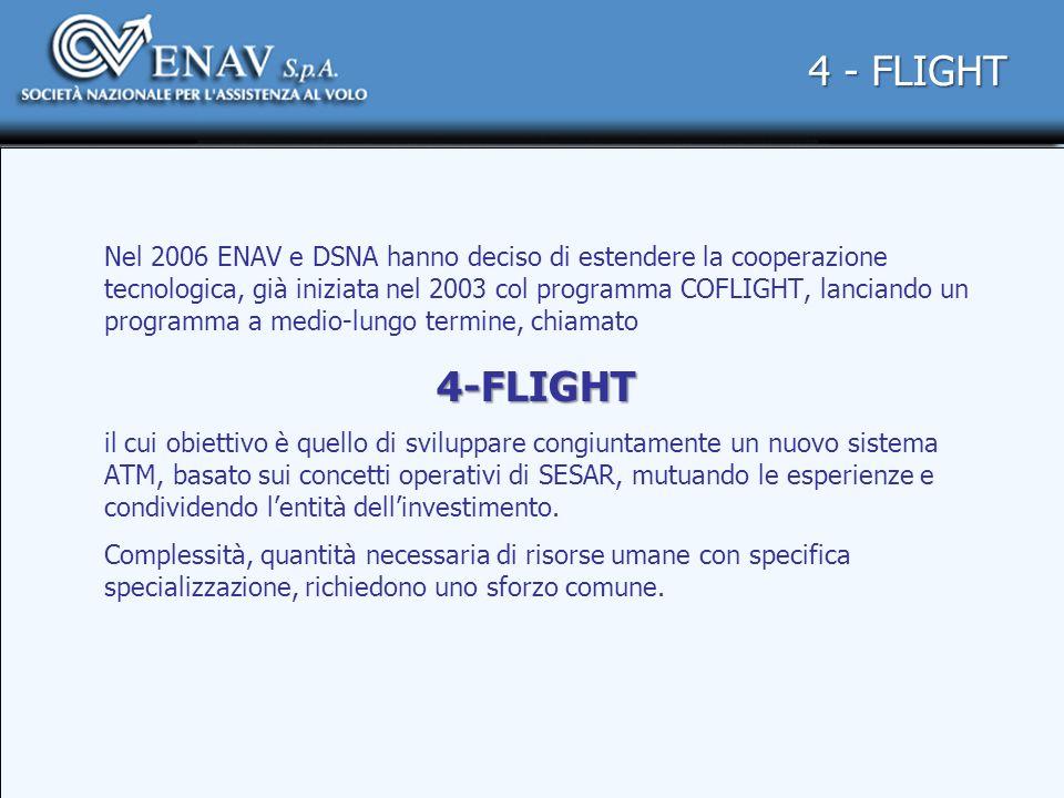 4 - FLIGHT Nel 2006 ENAV e DSNA hanno deciso di estendere la cooperazione tecnologica, già iniziata nel 2003 col programma COFLIGHT, lanciando un prog