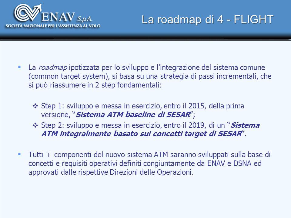 La roadmap di 4 - FLIGHT La roadmap ipotizzata per lo sviluppo e lintegrazione del sistema comune (common target system), si basa su una strategia di