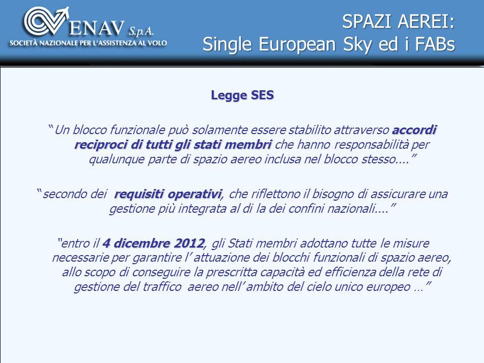 SPAZI AEREI: Single European Sky ed i FABs Legge SES accordi reciproci di tutti gli stati membriUn blocco funzionale può solamente essere stabilito at