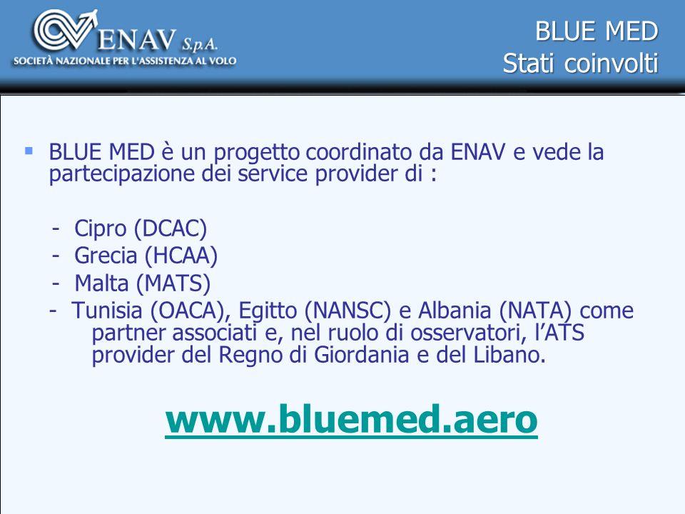 BLUE MED Stati coinvolti BLUE MED è un progetto coordinato da ENAV e vede la partecipazione dei service provider di : - Cipro (DCAC) - Grecia (HCAA) -