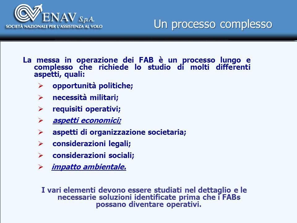 Un processo complesso La messa in operazione dei FAB è un processo lungo e complesso che richiede lo studio di molti differenti aspetti, quali: opport