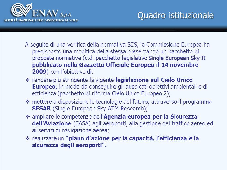 Quadro istituzionale Single European Sky II A seguito di una verifica della normativa SES, la Commissione Europea ha predisposto una modifica della st