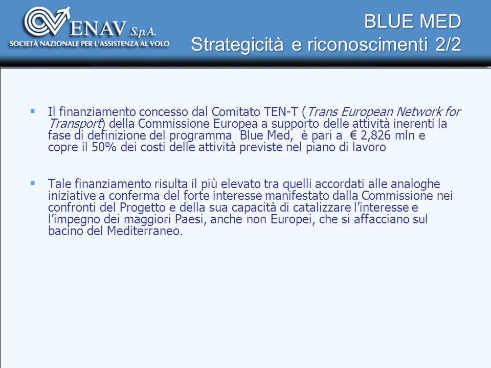 BLUE MED Strategicità e riconoscimenti 2/2 Il finanziamento concesso dal Comitato TEN-T (Trans European Network for Transport) della Commissione Europ