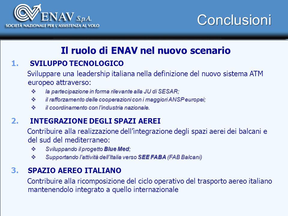 Conclusioni Il ruolo di ENAV nel nuovo scenario 1. SVILUPPO TECNOLOGICO Sviluppare una leadership italiana nella definizione del nuovo sistema ATM eur