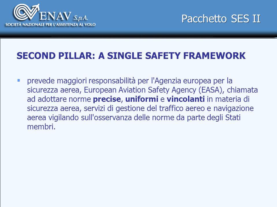 Pacchetto SES II SECOND PILLAR: A SINGLE SAFETY FRAMEWORK prevede maggiori responsabilità per l'Agenzia europea per la sicurezza aerea, European Aviat