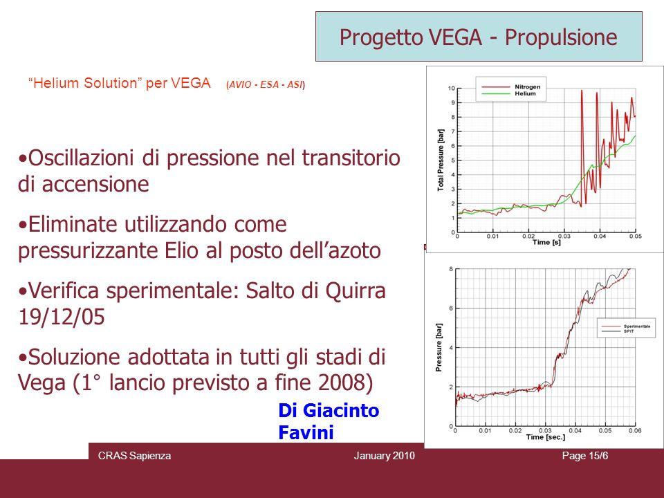 January 2010 CRAS SapienzaPage 15/6 Helium Solution per VEGA (AVIO - ESA - ASI) Oscillazioni di pressione nel transitorio di accensione Eliminate util