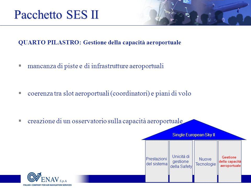 Pacchetto SES II QUARTO PILASTRO: Gestione della capacità aeroportuale mancanza di piste e di infrastrutture aeroportuali coerenza tra slot aeroportuali (coordinatori) e piani di volo creazione di un osservatorio sulla capacità aeroportuale Prestazioni del sistema Unicità di gestione della Safety Nuove Tecnologie Gestione della capacità aeroportuale Single European Sky II