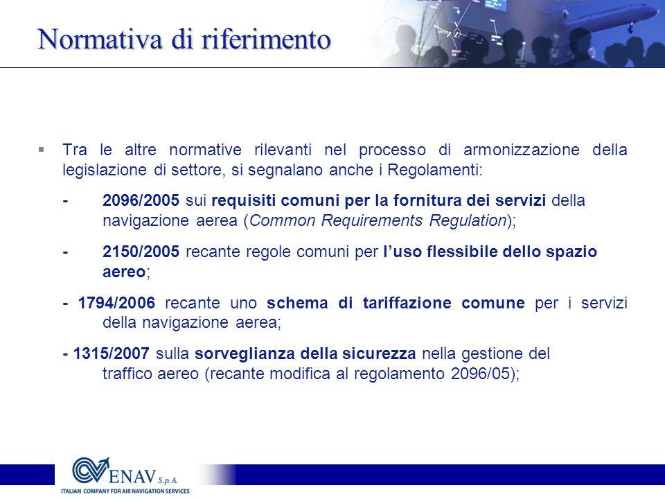 Normativa di riferimento Tra le altre normative rilevanti nel processo di armonizzazione della legislazione di settore, si segnalano anche i Regolamenti: -2096/2005 sui requisiti comuni per la fornitura dei servizi della navigazione aerea (Common Requirements Regulation); - 2150/2005 recante regole comuni per luso flessibile dello spazio aereo; - 1794/2006 recante uno schema di tariffazione comune per i servizi della navigazione aerea; - 1315/2007 sulla sorveglianza della sicurezza nella gestione del traffico aereo (recante modifica al regolamento 2096/05);