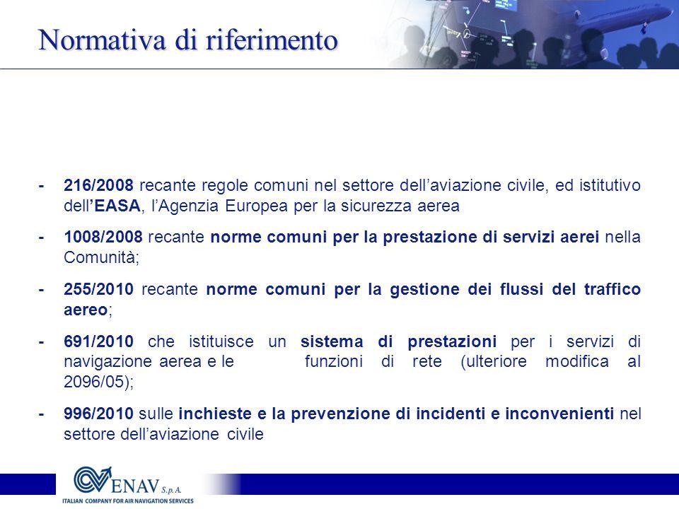 Normativa di riferimento -216/2008 recante regole comuni nel settore dellaviazione civile, ed istitutivo dellEASA, lAgenzia Europea per la sicurezza aerea - 1008/2008 recante norme comuni per la prestazione di servizi aerei nella Comunità; -255/2010 recante norme comuni per la gestione dei flussi del traffico aereo; - 691/2010 che istituisce un sistema di prestazioni per i servizi di navigazione aerea e le funzioni di rete (ulteriore modifica al 2096/05); - 996/2010 sulle inchieste e la prevenzione di incidenti e inconvenienti nel settore dellaviazione civile