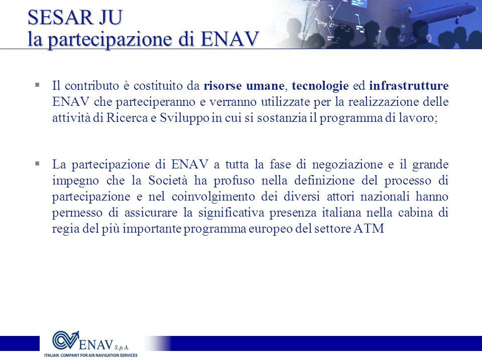 SESAR JU la partecipazione di ENAV Il contributo è costituito da risorse umane, tecnologie ed infrastrutture ENAV che parteciperanno e verranno utilizzate per la realizzazione delle attività di Ricerca e Sviluppo in cui si sostanzia il programma di lavoro; La partecipazione di ENAV a tutta la fase di negoziazione e il grande impegno che la Società ha profuso nella definizione del processo di partecipazione e nel coinvolgimento dei diversi attori nazionali hanno permesso di assicurare la significativa presenza italiana nella cabina di regia del più importante programma europeo del settore ATM