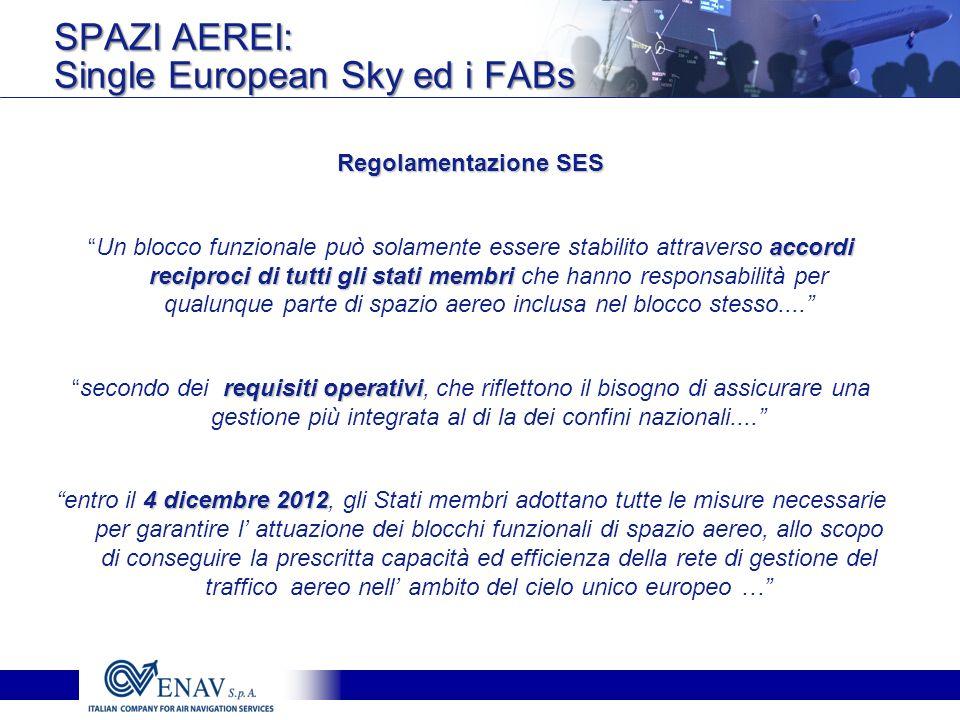 SPAZI AEREI: Single European Sky ed i FABs Regolamentazione SES accordi reciproci di tutti gli stati membriUn blocco funzionale può solamente essere stabilito attraverso accordi reciproci di tutti gli stati membri che hanno responsabilità per qualunque parte di spazio aereo inclusa nel blocco stesso....