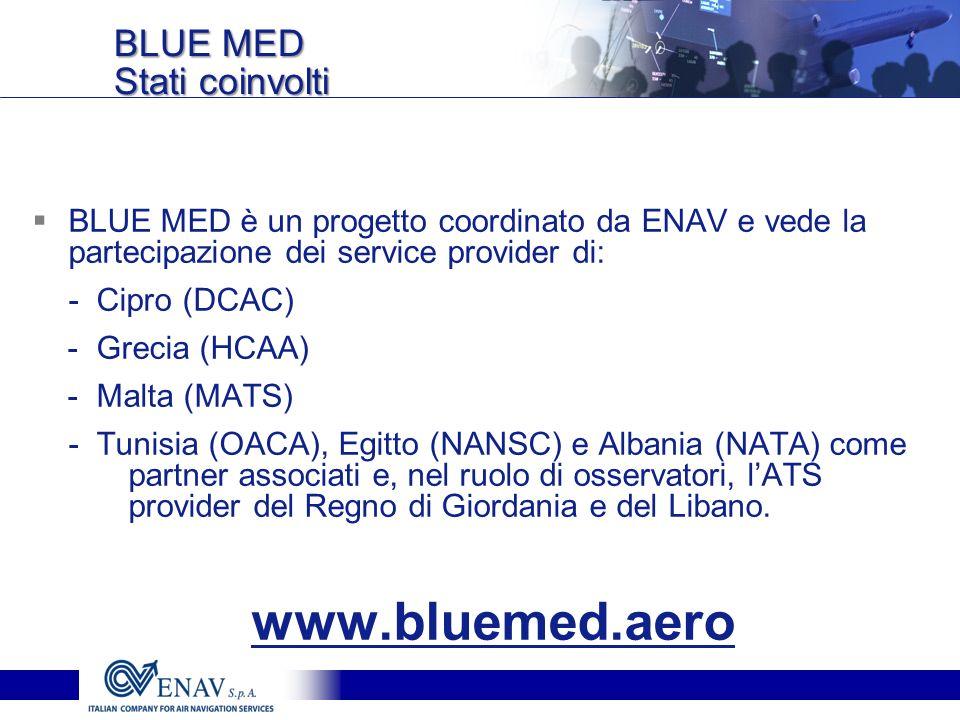 BLUE MED Stati coinvolti BLUE MED è un progetto coordinato da ENAV e vede la partecipazione dei service provider di: - Cipro (DCAC) - Grecia (HCAA) - Malta (MATS) - Tunisia (OACA), Egitto (NANSC) e Albania (NATA) come partner associati e, nel ruolo di osservatori, lATS provider del Regno di Giordania e del Libano.
