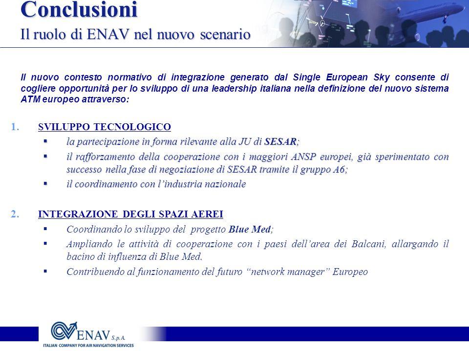 Conclusioni Il ruolo di ENAV nel nuovo scenario 1.