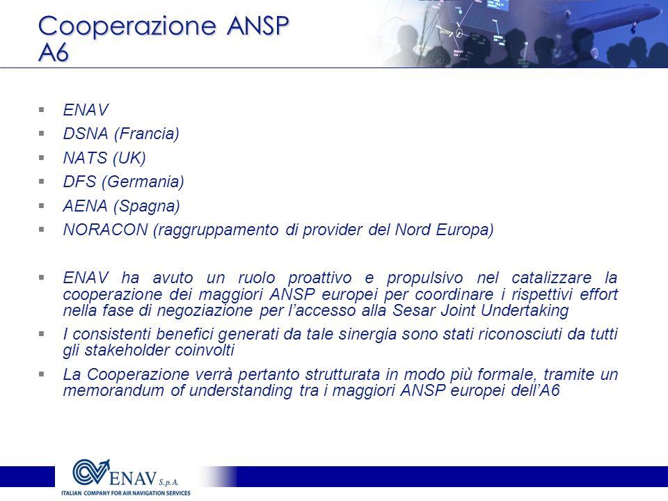 Cooperazione ANSP A6 ENAV DSNA (Francia) NATS (UK) DFS (Germania) AENA (Spagna) NORACON (raggruppamento di provider del Nord Europa) ENAV ha avuto un ruolo proattivo e propulsivo nel catalizzare la cooperazione dei maggiori ANSP europei per coordinare i rispettivi effort nella fase di negoziazione per laccesso alla Sesar Joint Undertaking I consistenti benefici generati da tale sinergia sono stati riconosciuti da tutti gli stakeholder coinvolti La Cooperazione verrà pertanto strutturata in modo più formale, tramite un memorandum of understanding tra i maggiori ANSP europei dellA6