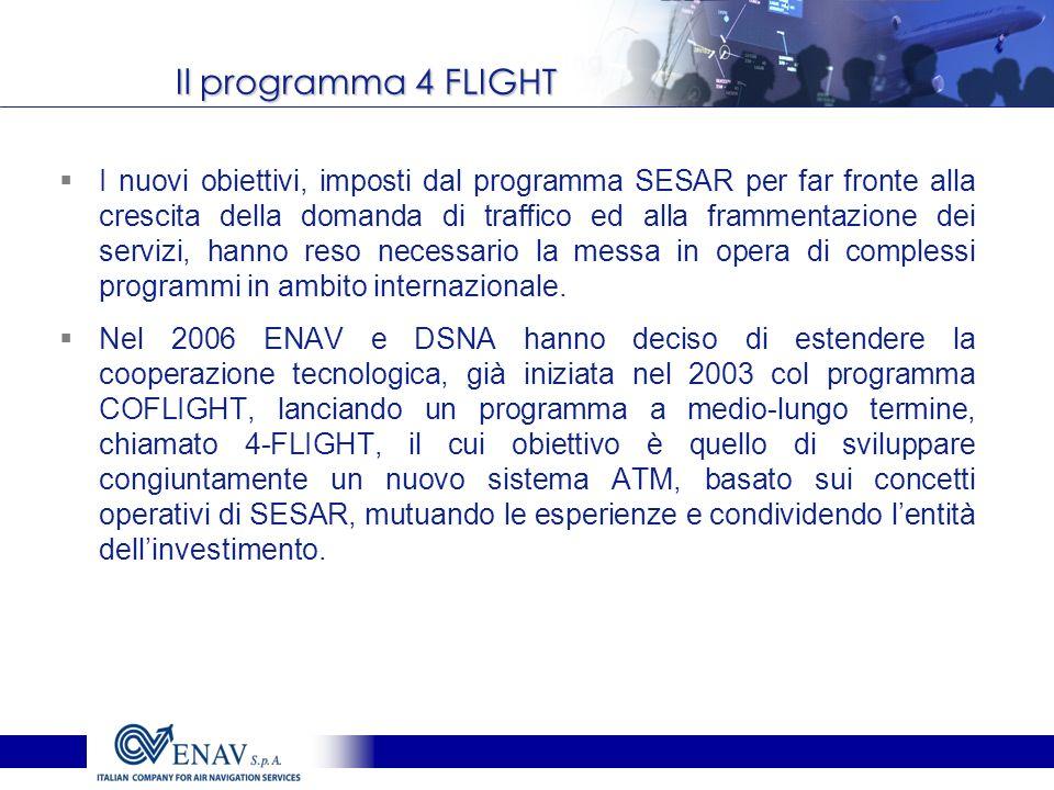 Il programma 4 FLIGHT I nuovi obiettivi, imposti dal programma SESAR per far fronte alla crescita della domanda di traffico ed alla frammentazione dei servizi, hanno reso necessario la messa in opera di complessi programmi in ambito internazionale.