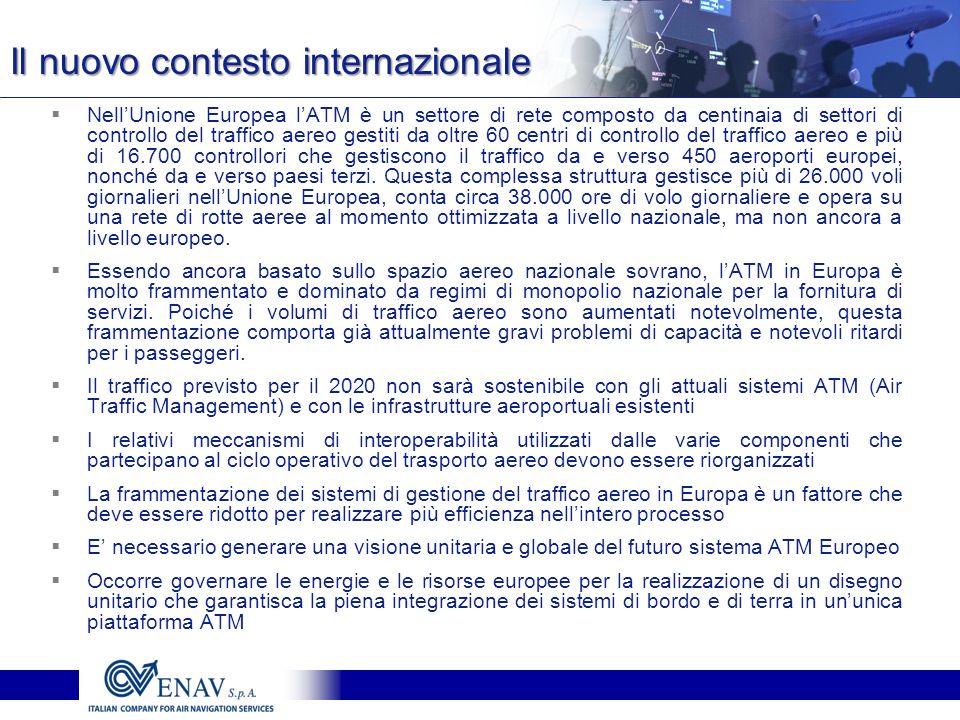 Il nuovo contesto internazionale NellUnione Europea lATM è un settore di rete composto da centinaia di settori di controllo del traffico aereo gestiti da oltre 60 centri di controllo del traffico aereo e più di 16.700 controllori che gestiscono il traffico da e verso 450 aeroporti europei, nonché da e verso paesi terzi.