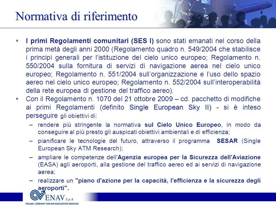 Normativa di riferimento I primi Regolamenti comunitari (SES I) sono stati emanati nel corso della prima metà degli anni 2000 (Regolamento quadro n.