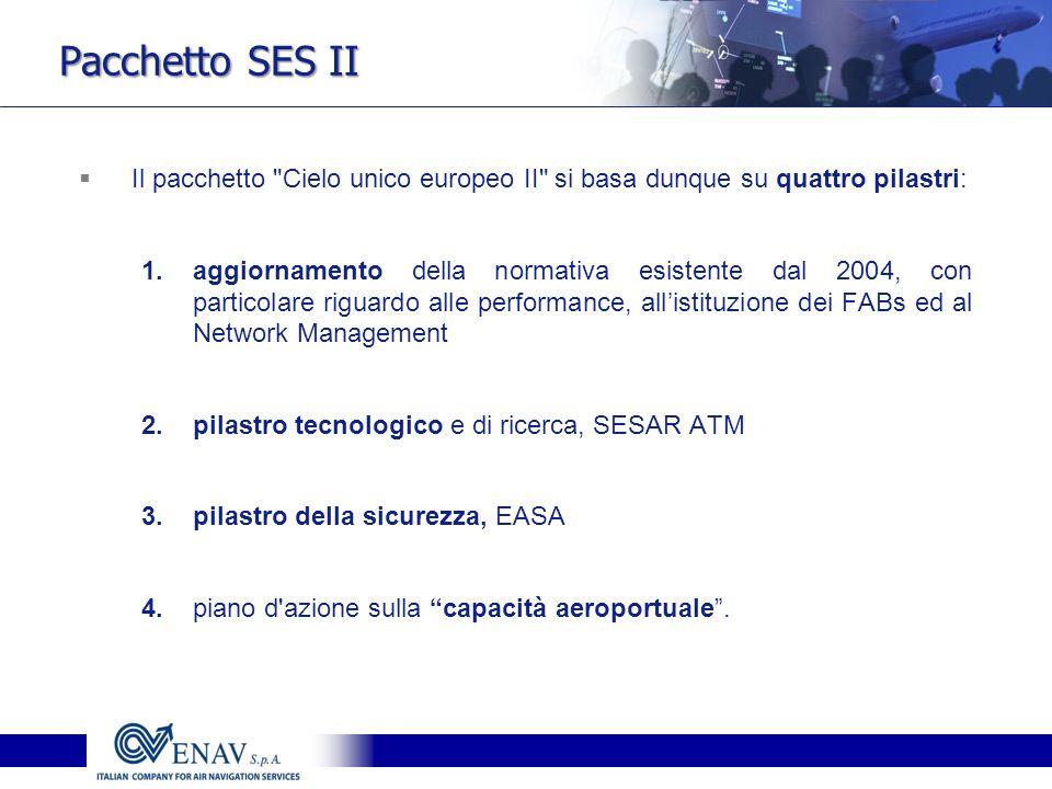 Pacchetto SES II Il pacchetto Cielo unico europeo II si basa dunque su quattro pilastri: 1.aggiornamento della normativa esistente dal 2004, con particolare riguardo alle performance, allistituzione dei FABs ed al Network Management 2.