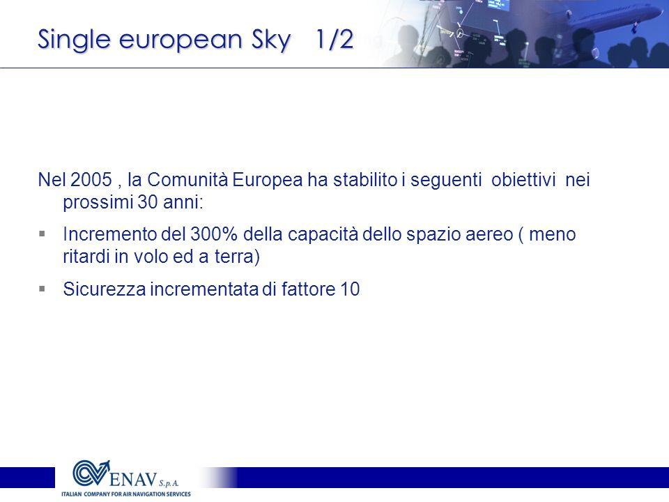 Single european Sky 1/2 Nel 2005, la Comunità Europea ha stabilito i seguenti obiettivi nei prossimi 30 anni: Incremento del 300% della capacità dello
