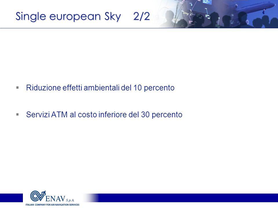Single european Sky 2/2 Riduzione effetti ambientali del 10 percento Servizi ATM al costo inferiore del 30 percento