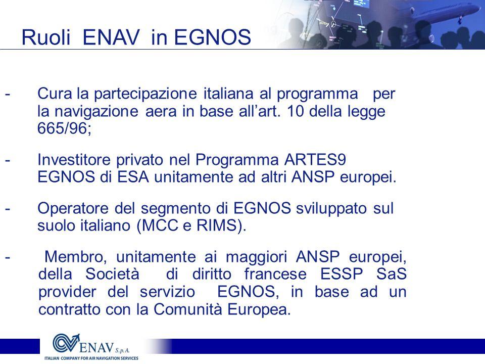 Ruoli ENAV in EGNOS -Cura la partecipazione italiana al programma per la navigazione aera in base allart. 10 della legge 665/96; -Investitore privato
