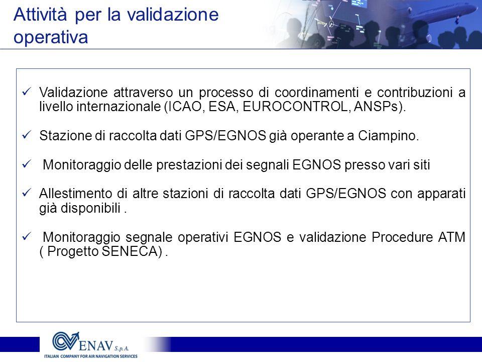 Attività per la validazione operativa Validazione attraverso un processo di coordinamenti e contribuzioni a livello internazionale (ICAO, ESA, EUROCON