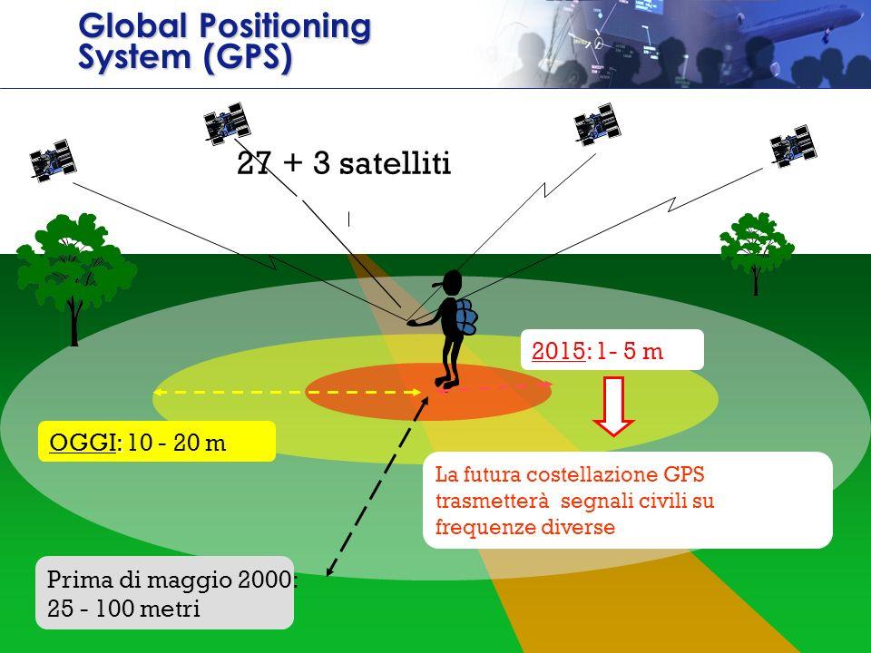 Global Positioning System (GPS) Prima di maggio 2000: 25 - 100 metri 2015: 1- 5 m : OGGI: 10 - 20 m La futura costellazione GPS trasmetterà segnali ci
