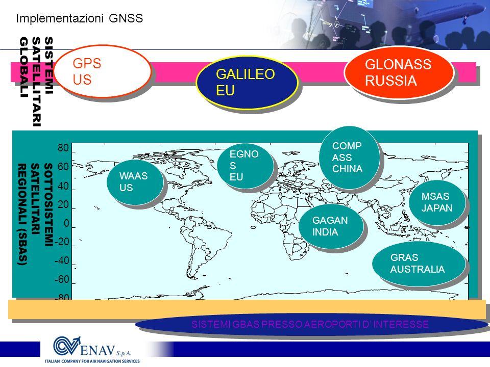 Implementazioni GNSS GPS US GPS US GALILEO EU GALILEO EU GLONASS RUSSIA GLONASS RUSSIA WAAS US WAAS US EGNO S EU EGNO S EU GAGAN INDIA GAGAN INDIA COM