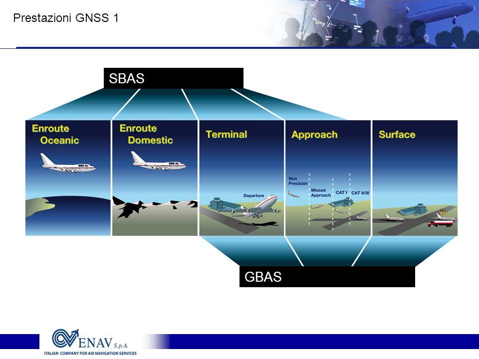 Prestazioni GNSS 1 SBAS GBAS