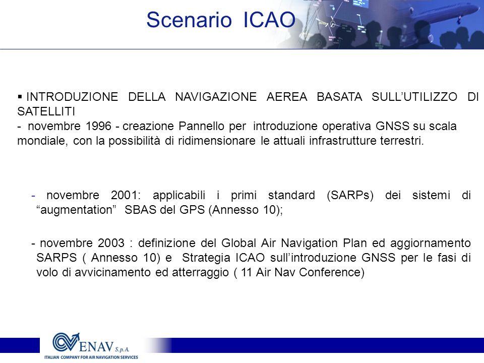 Scenario ICAO INTRODUZIONE DELLA NAVIGAZIONE AEREA BASATA SULLUTILIZZO DI SATELLITI - novembre 1996 - creazione Pannello per introduzione operativa GN