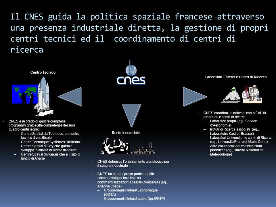 Il CNES guida la politica spaziale francese attraverso una presenza industriale diretta, la gestione di propri centri tecnici ed il coordinamento di c