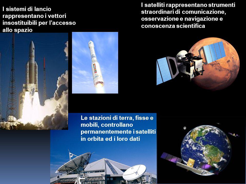 I sistemi di lancio rappresentano i vettori insostituibili per laccesso allo spazio I satelliti rappresentano strumenti straordinari di comunicazione,