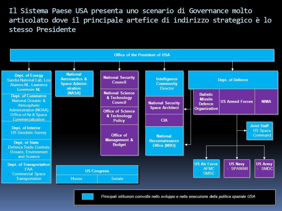 Il governo USA investe ogni anno nello spazio circa di US $ 35 Mld e lamministrazione Obama ha mantenuto gli stessi livelli di spesa dellamministrazione precedente
