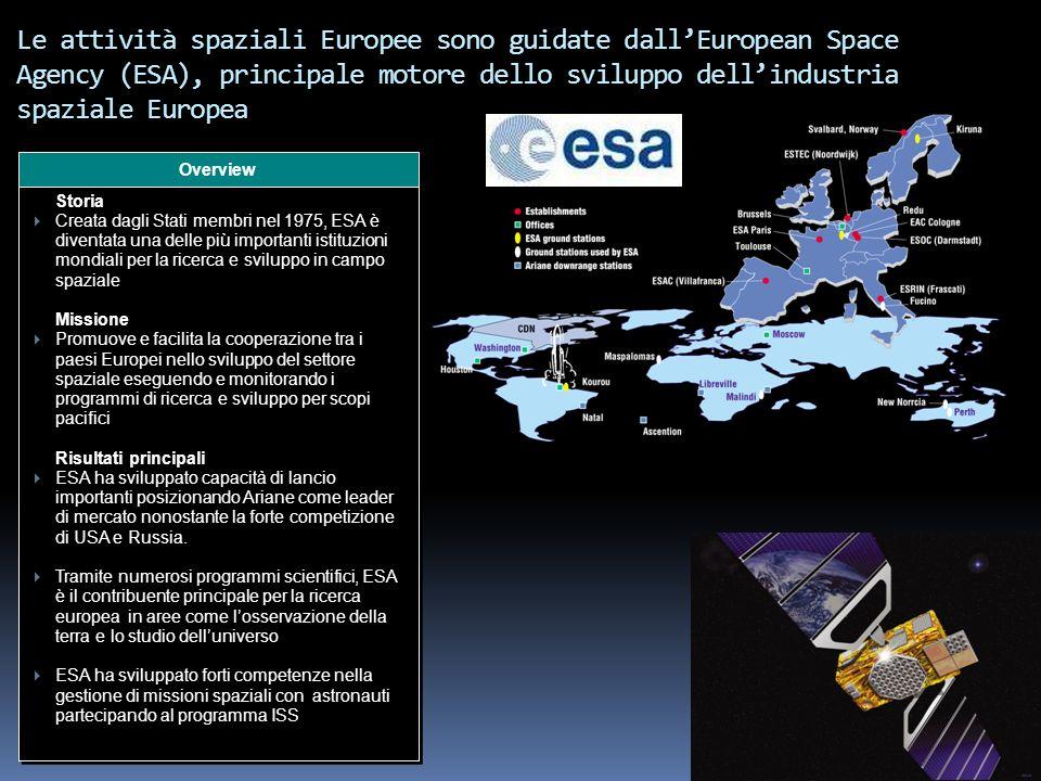 Le attività spaziali Europee sono guidate dallEuropean Space Agency (ESA), principale motore dello sviluppo dellindustria spaziale Europea Overview St
