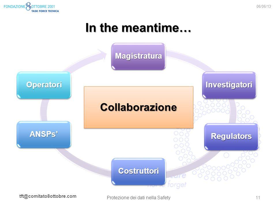 tft@comitato8ottobre.com In the meantime… Magistratura Investigatori Regulators Costruttori ANSPs Operatori 06/06/13 Protezione dei dati nella Safety