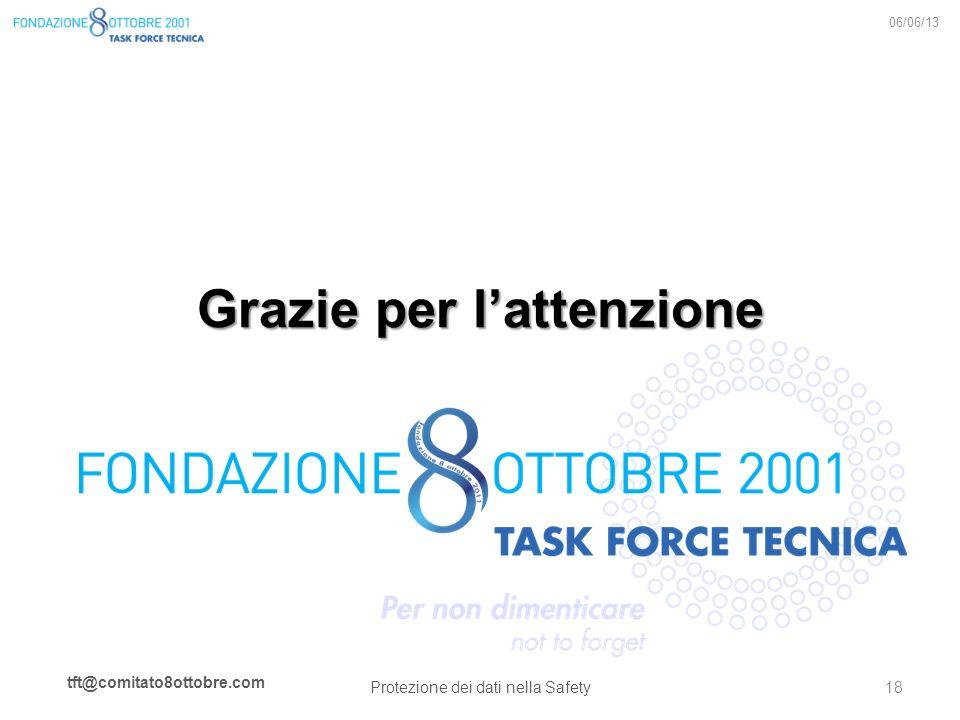 tft@comitato8ottobre.com Grazie per lattenzione 06/06/13 Protezione dei dati nella Safety 18
