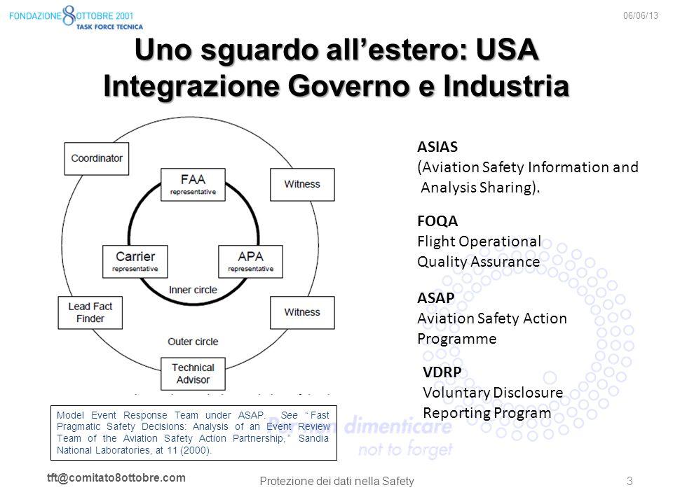 tft@comitato8ottobre.com Uno sguardo allestero: USA Integrazione Governo e Industria ASIAS (Aviation Safety Information and Analysis Sharing). FOQA Fl